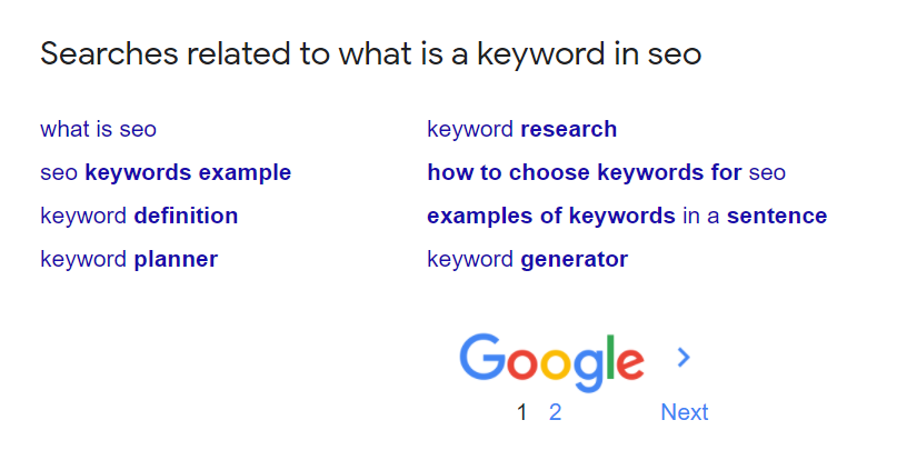 Keyword research in seo