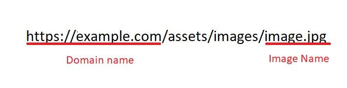 Correct File name and path