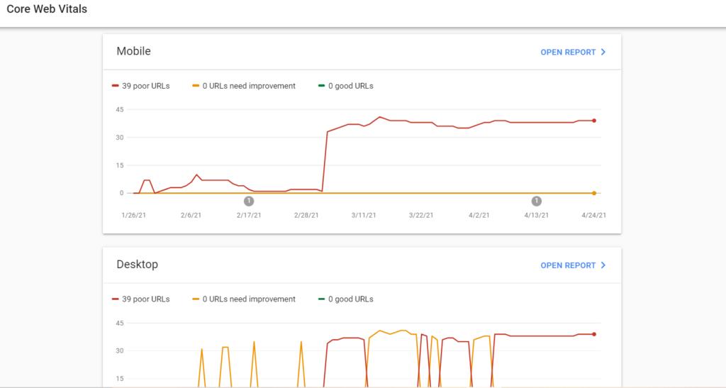 Mobile and desktop error in core web vitals