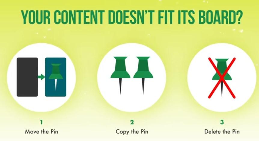 Three option with Pinterest SEO.