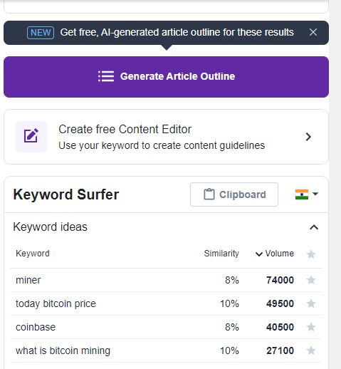 Keyword surfer free keyword research tools.
