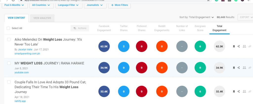 Buzzsumo It can give you information about your competitor's content across different platforms.