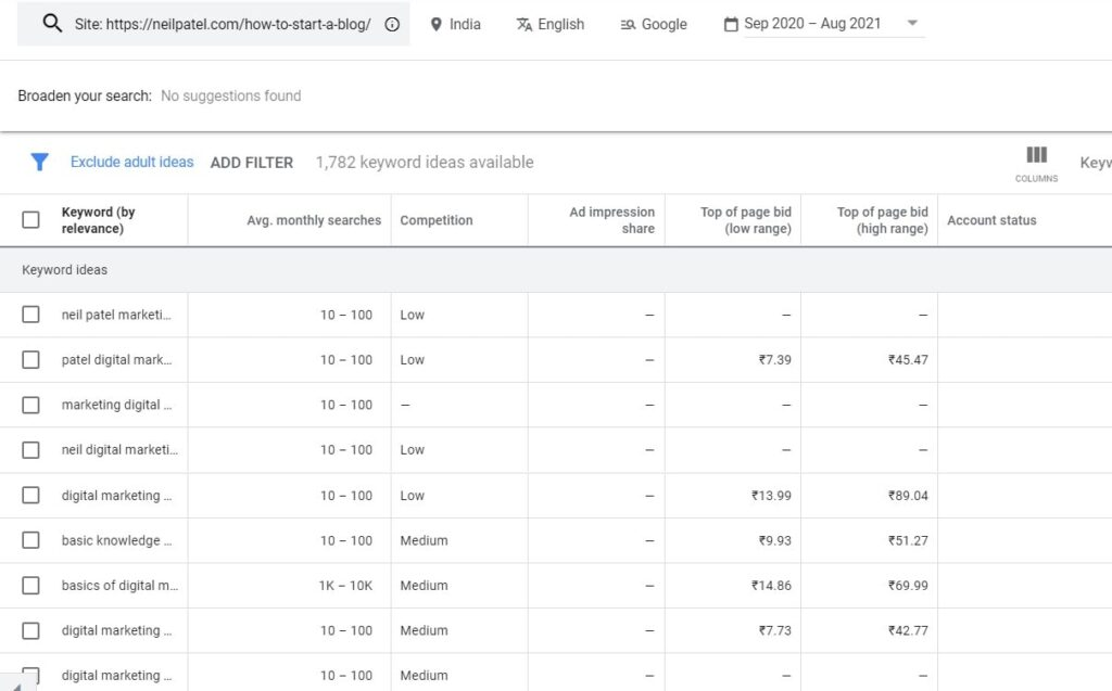 Competitor keyword research by URL.