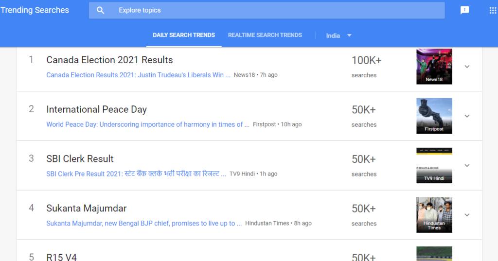 Top trending topics using google trends.