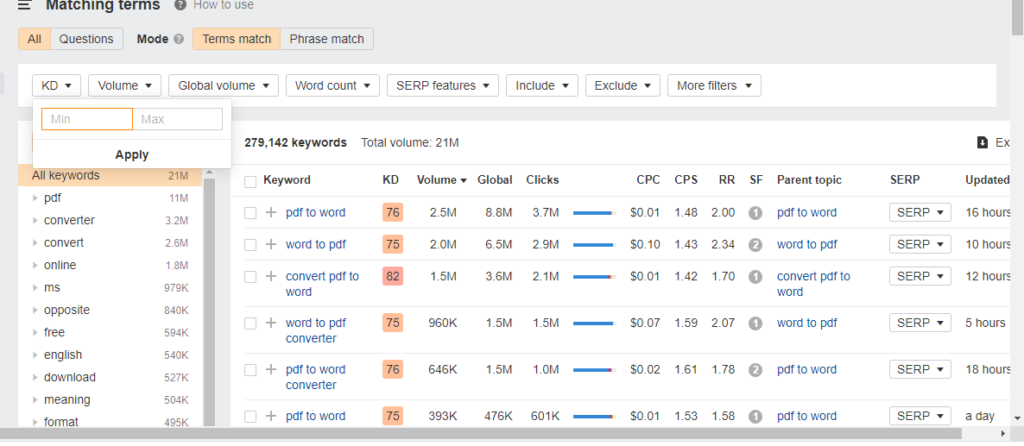 Filter Your Keywords for competitors keyword research.