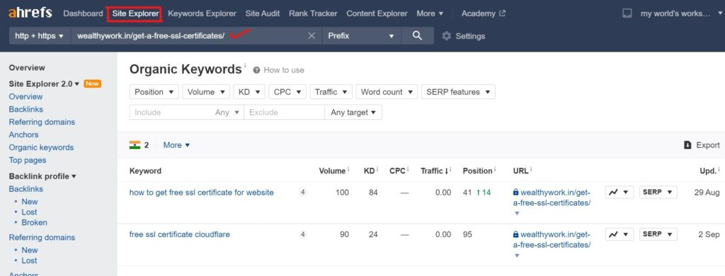 Audit your site for competitor keyword research.