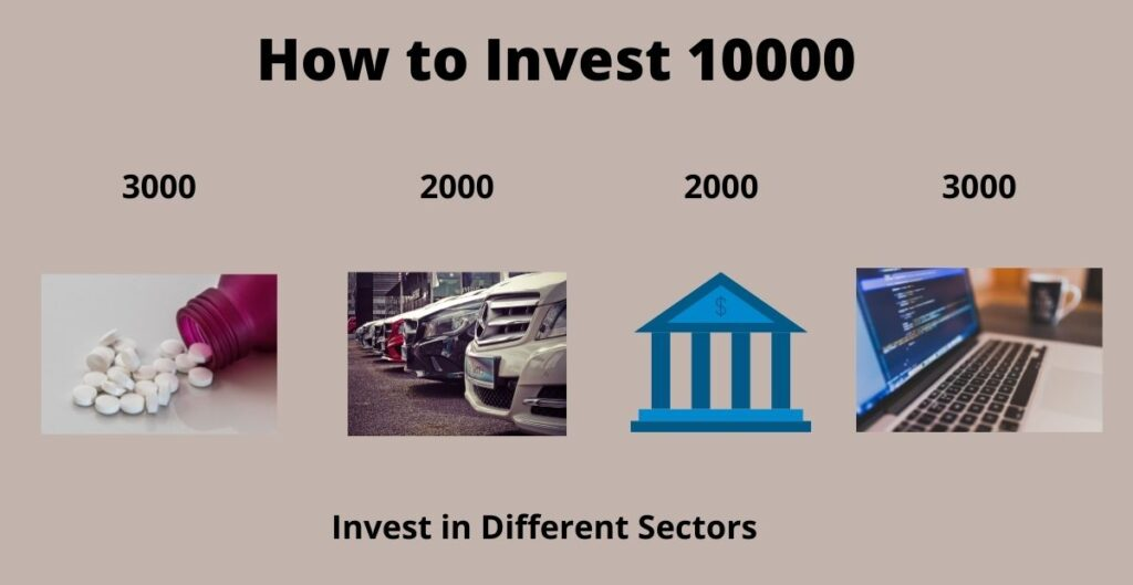 Invest 10000 money in different companies for investing in stock market.