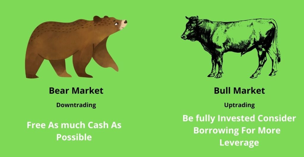 Stock Market up trading and downtrading using bear and bull.