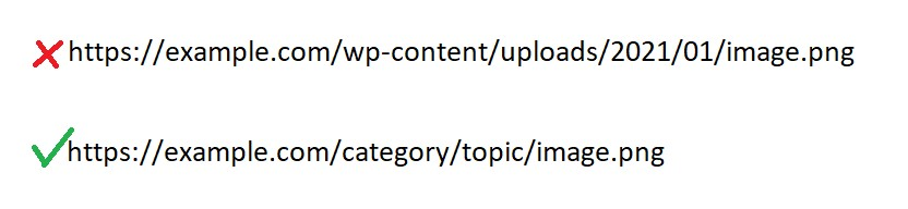 WordPress image URL is good for seo or not.