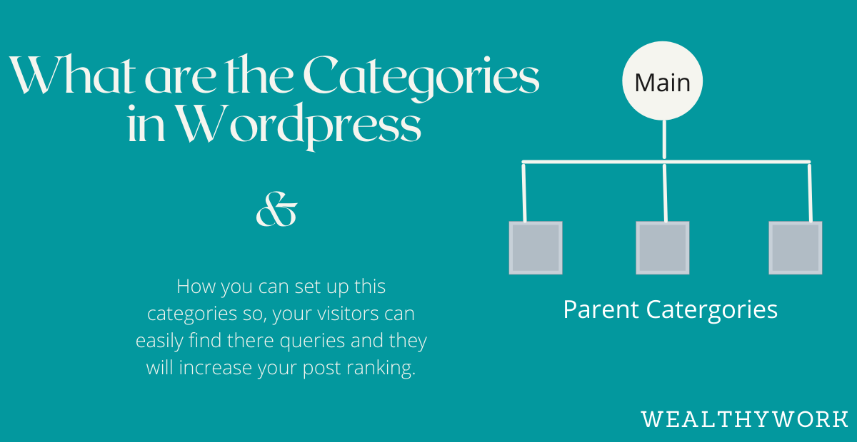 What are the categories in wordpress.