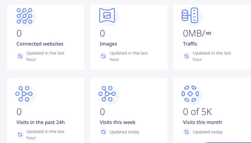 Image optimization dashboard by Optimole to see traffic , visit per month.