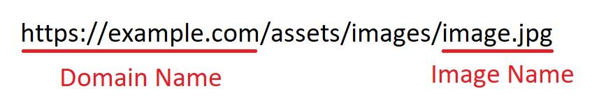 Correct image folder name be like.
