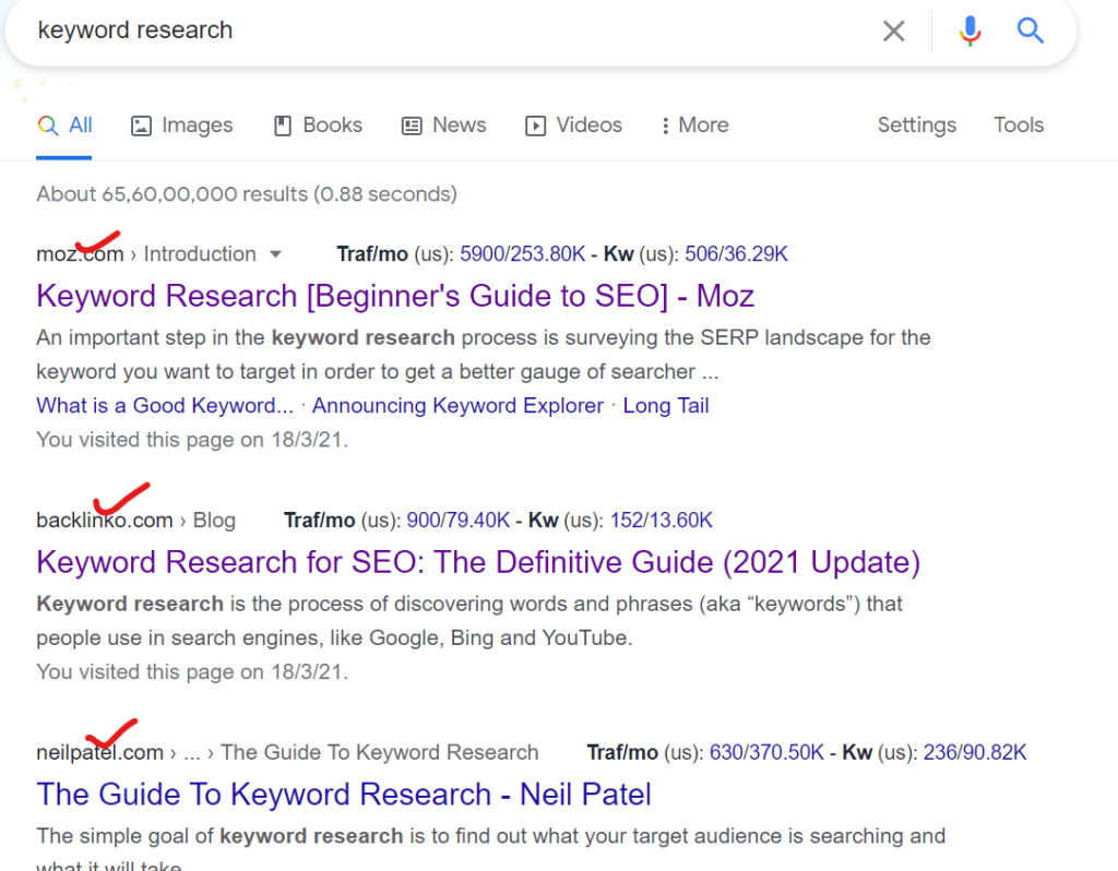 keyword research with top 5 result